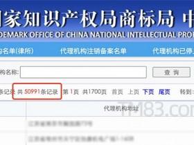 吉林省商标代理注册机构名单(二)