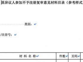 原异议人参加不予注册复审意见材料目录(参考样式)